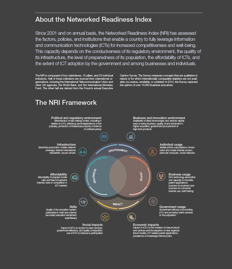 networked-readiness-index