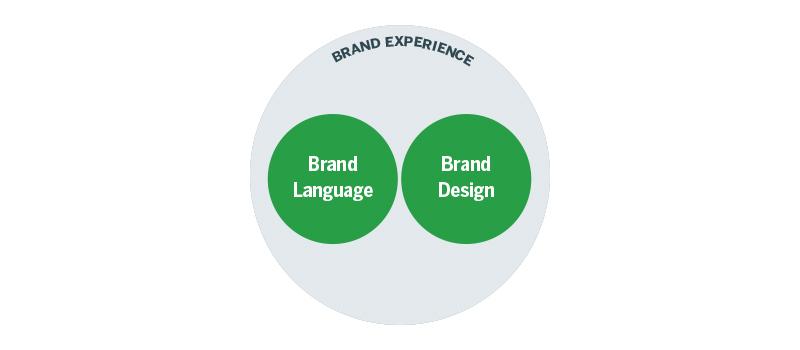 organizational-strategy-2