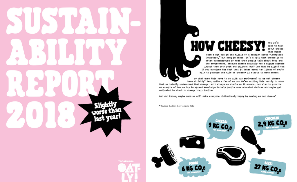 Oatly 2018 Sustainability report cover and page about oats vs. dairy